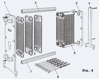 Секционные теплообменники принцип работы Пластины теплообменника Alfa Laval M15-BFL Бузулук