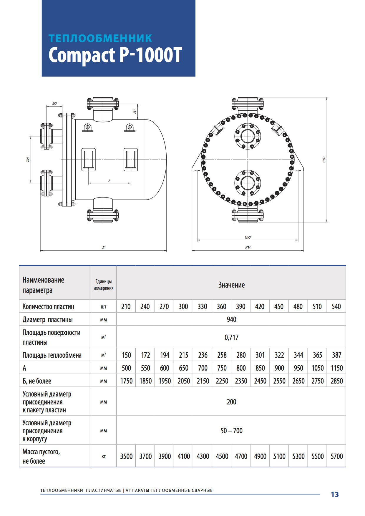 Каталог-справочник пластинчатые теплообменники теплообменник на агнкс