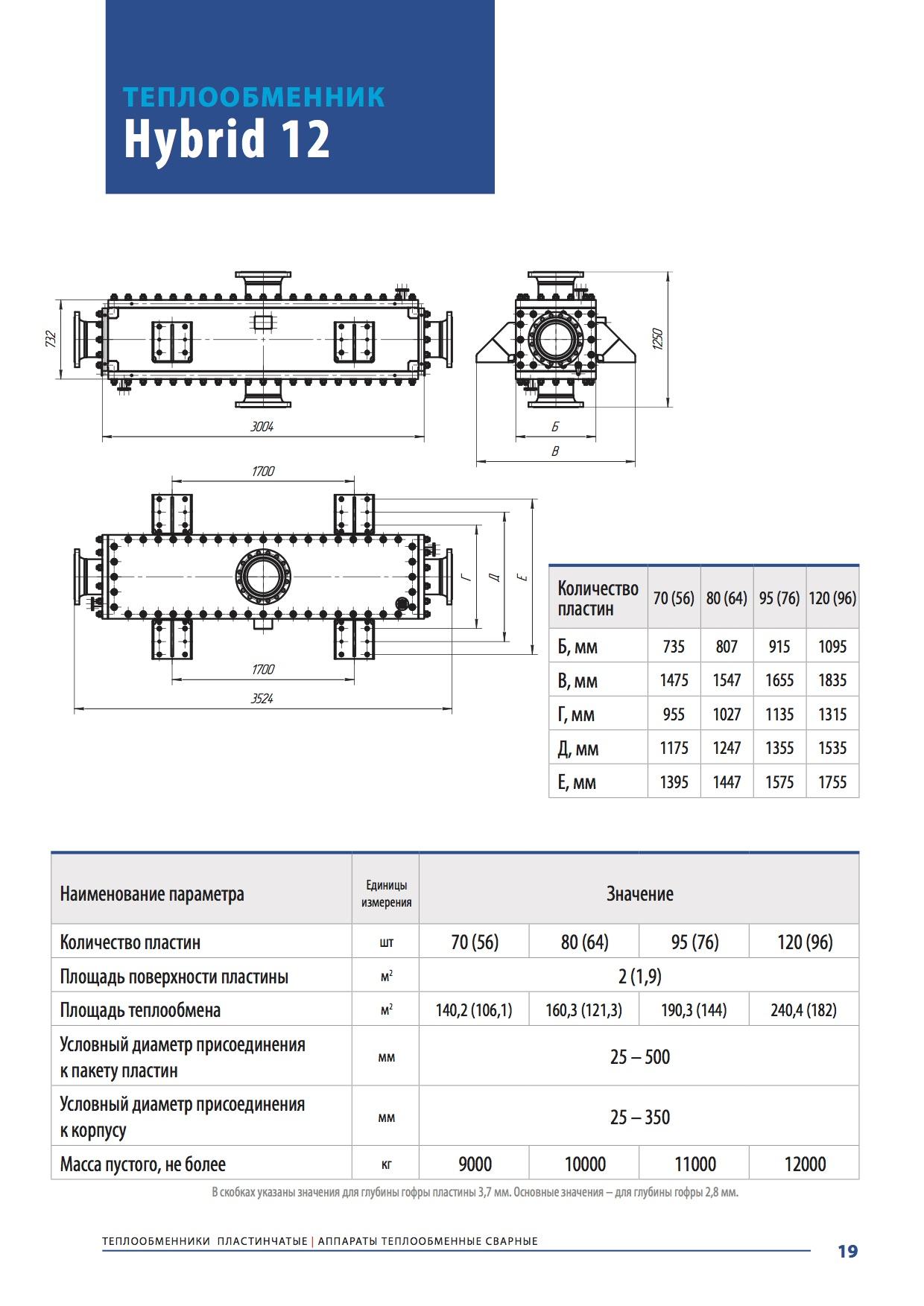 Уплотнения теплообменника КС 19 Челябинск Кожухотрубный испаритель ONDA LPE 490 Саров