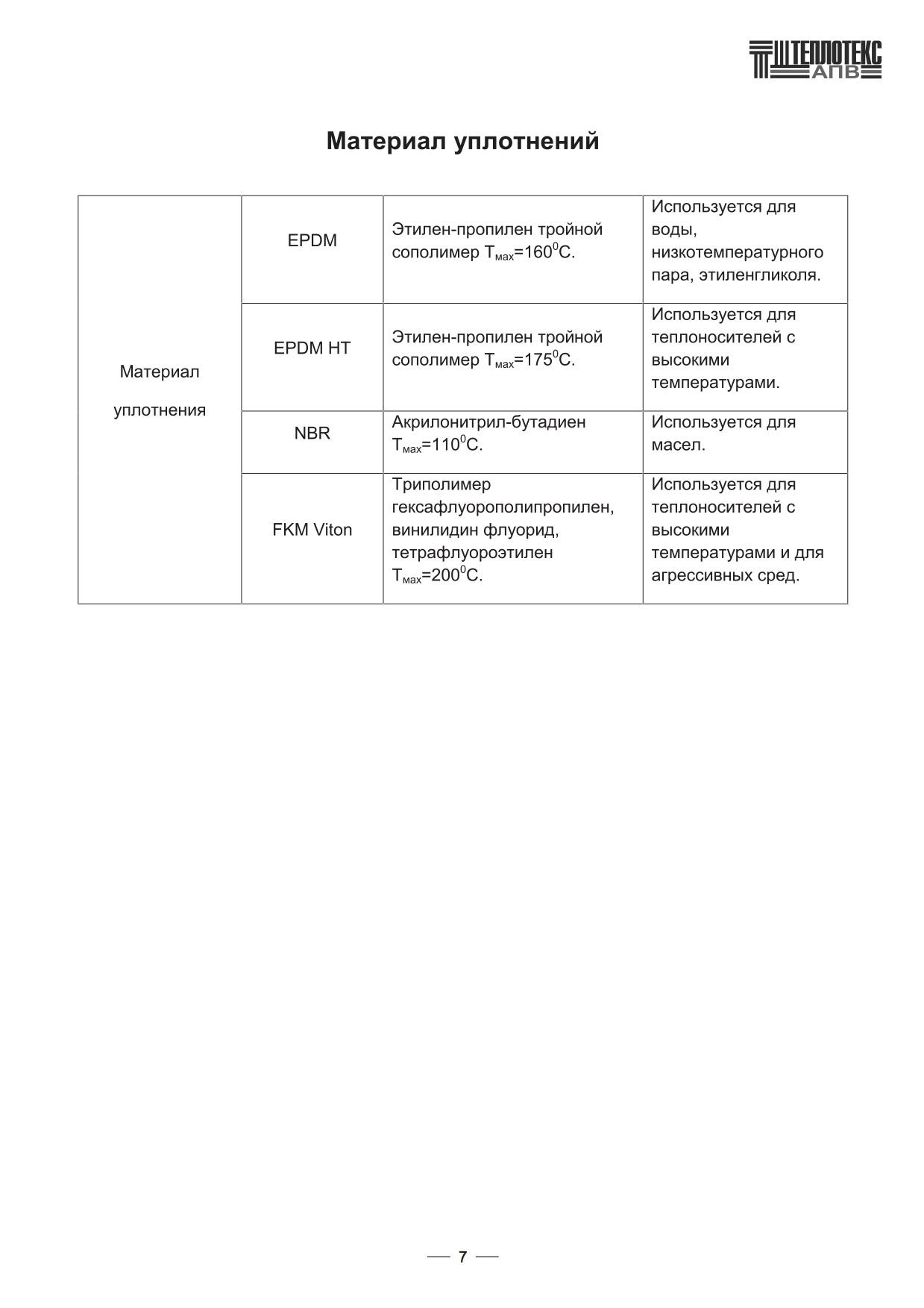 Уплотнения теплообменника Теплотекс 20A Новотроицк Пластинчатый теплообменник Sondex S37 Озёрск