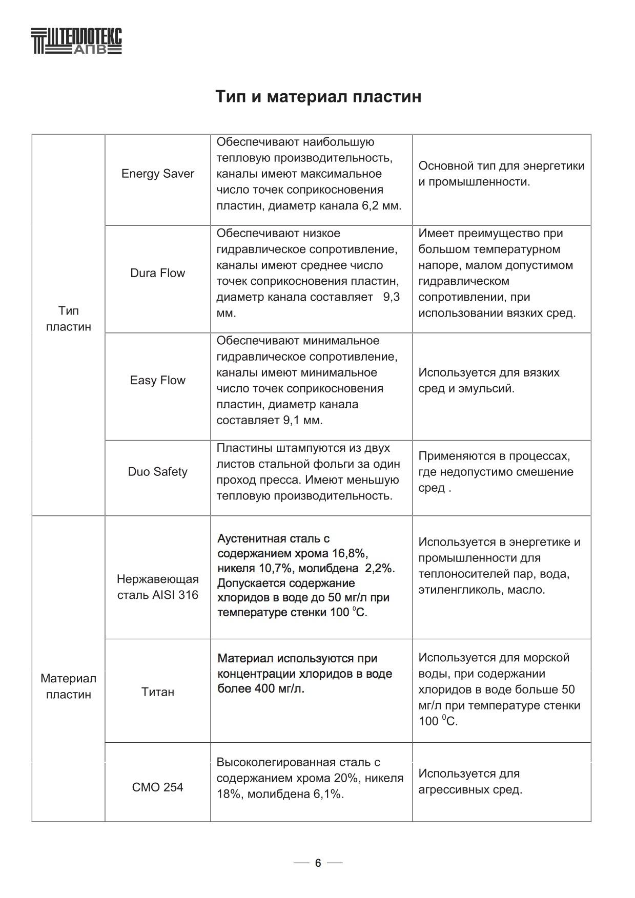 Пластины теплообменника APV TR2 Челябинск биометрический теплообменник купить