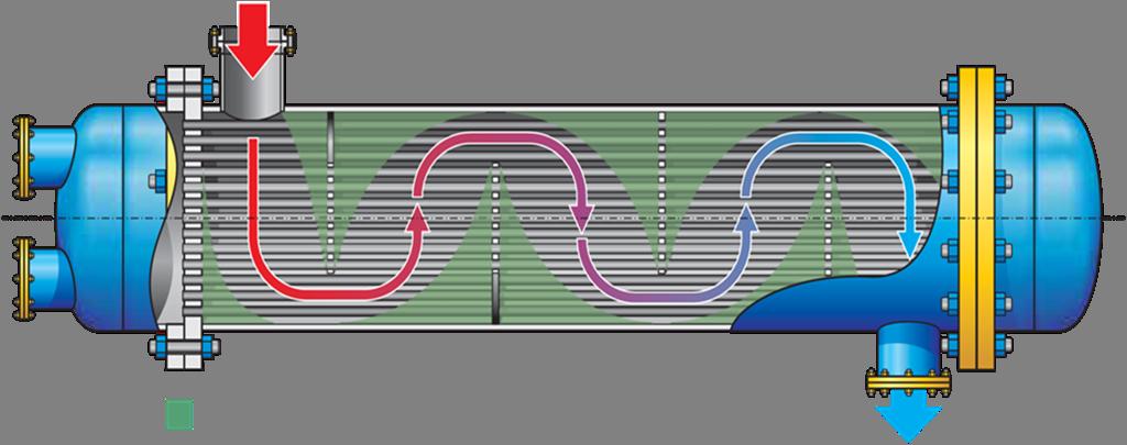 Характеристики кожухотрубного теплообменника купить теплообменник на котел протерм