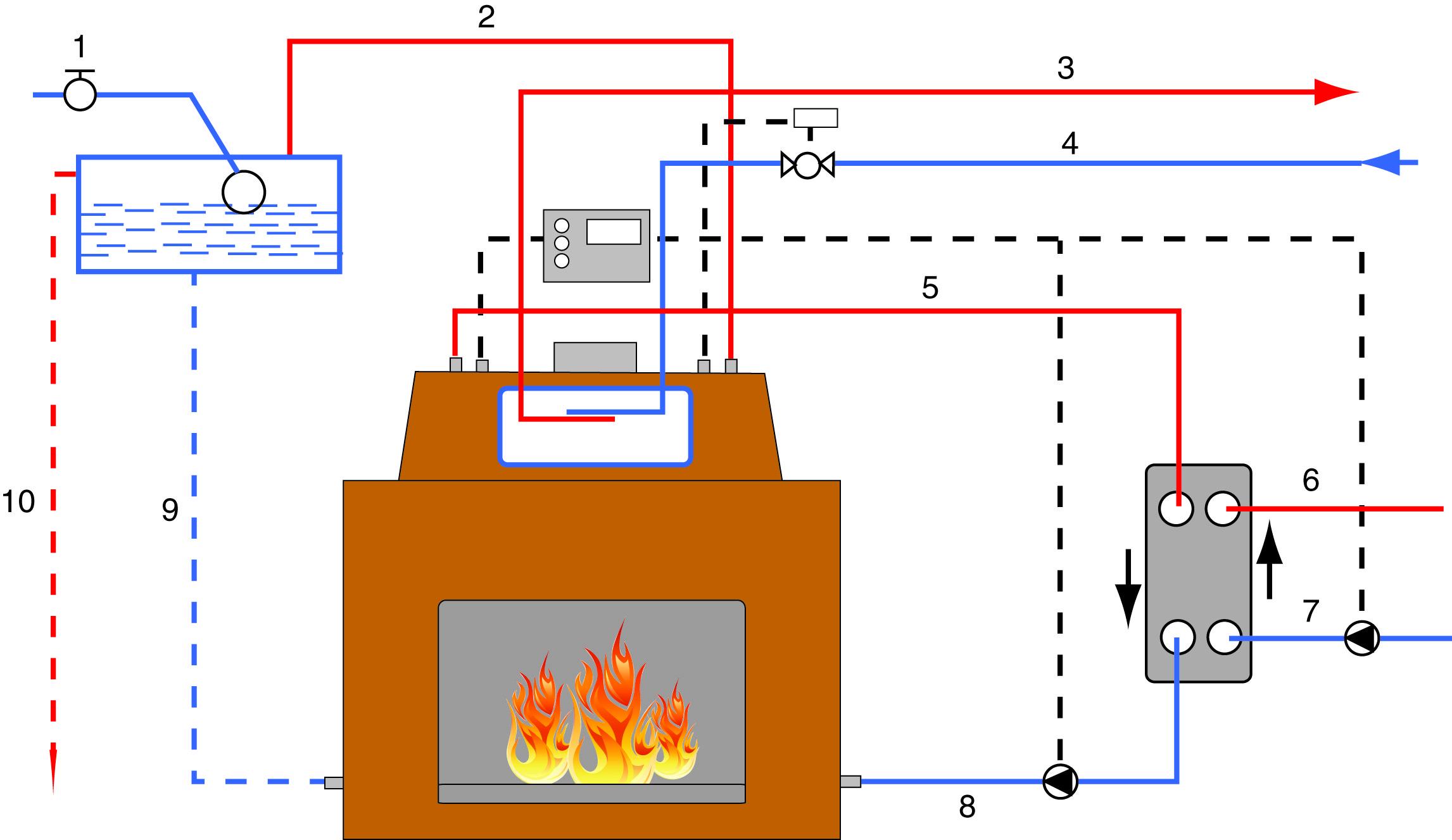 Теплообменник для отопления коттеджа вода х вода 30 квт цена двухсекционный теплообменник рисунок