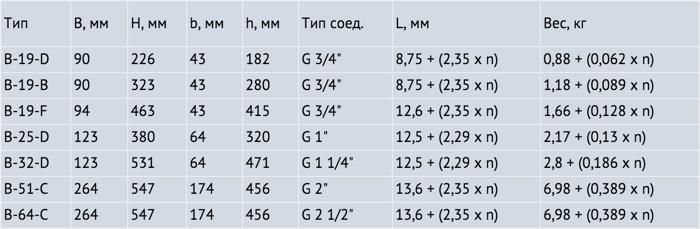 Расчет мощности теплообменника по объему бассейна битермический теплообменник для baxi