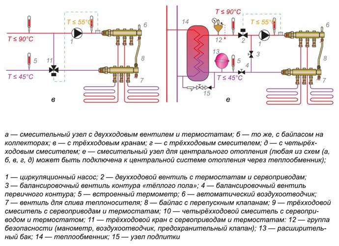Центральное отопление теплообменник Паяный теплообменник-испаритель Машимпэкс (GEA) GKS 770AE Балашов