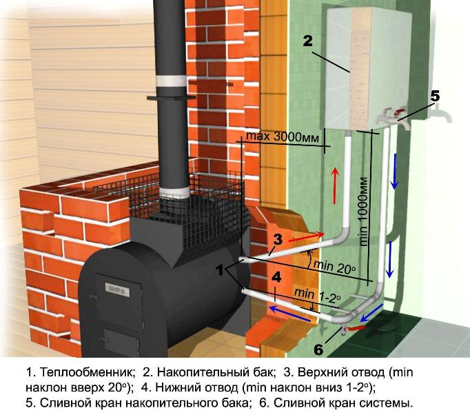 Теплообменник для печной трубы купить Cillit ZN/I – Промывка теплообменников Кострома